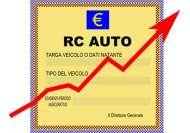RCA Auto e Moto
